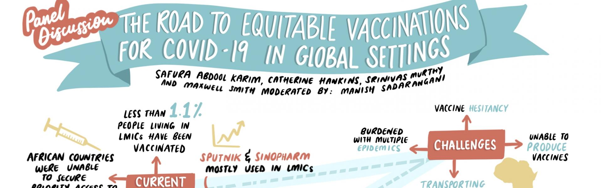 """Infographic by Shazmeen Omar illustrating concepts from """"The Road to Equitable Vaccinations for COVID-19 in Global Settings"""" panel discussion"""